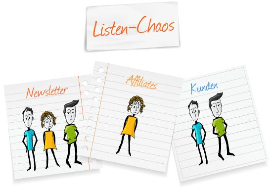 E-Mail-Listen-Chaos
