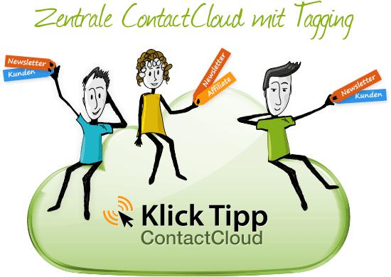 zentrale ContactCloud mit Tagging